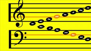 Relación entre los sonidos en clave de Fa y Clave de Sol