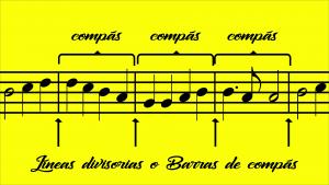Compases y líneas divisorias.