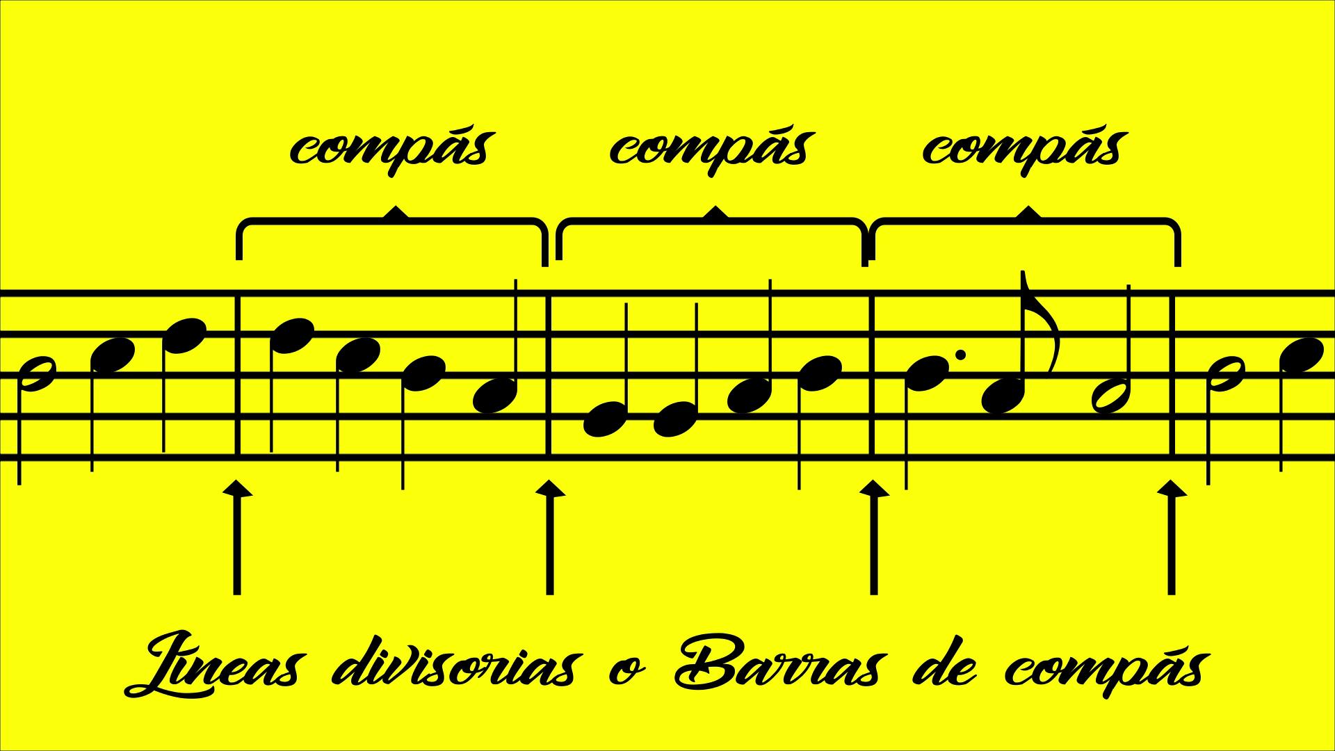 Barras y tipos de barra en una partitura