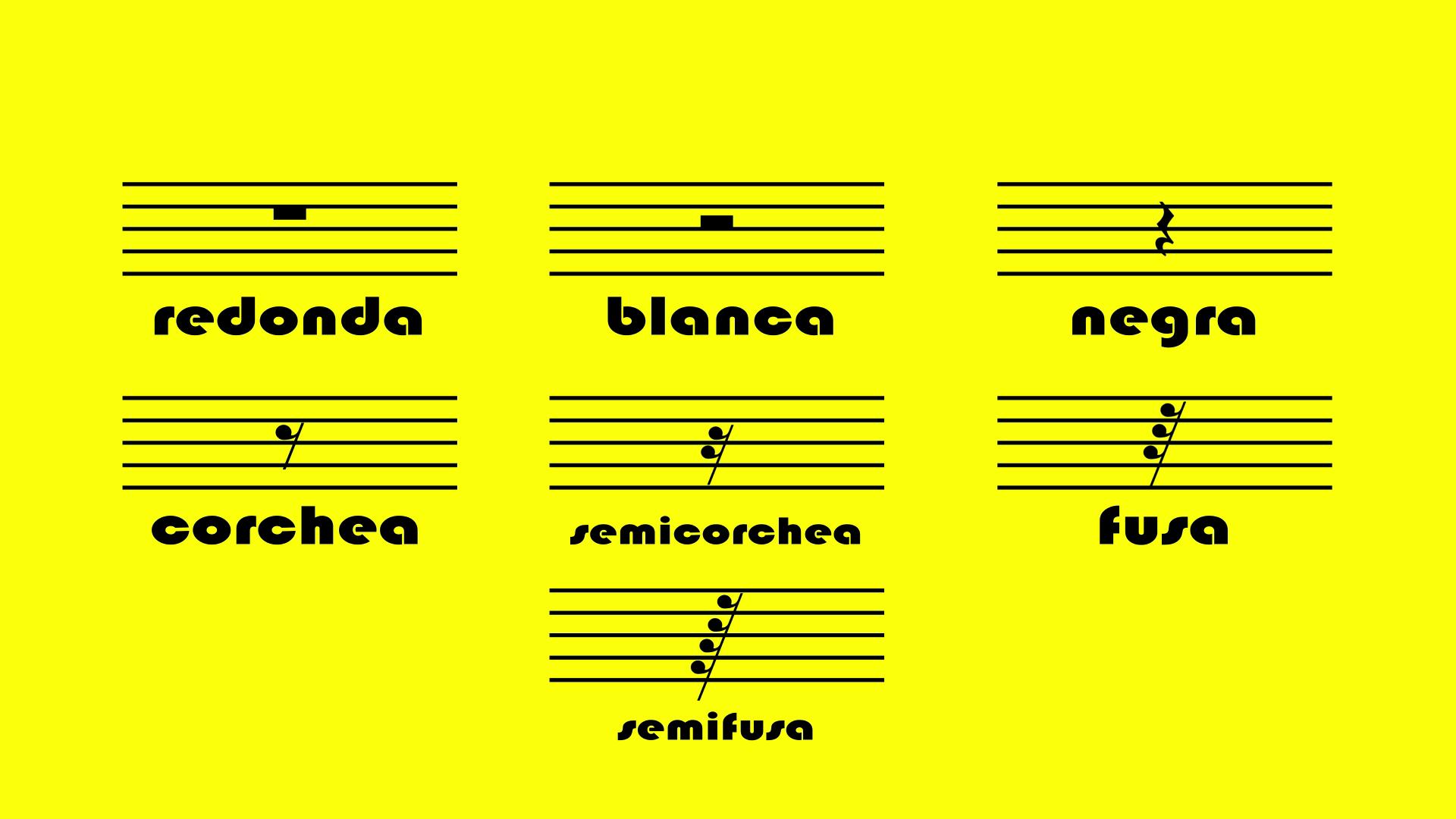 Los silencios en la notación musical