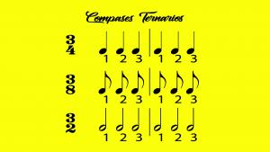 compases simples ternarios