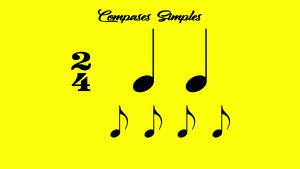 subdivisión de los compases simples