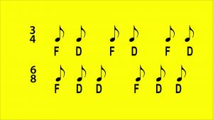 diferencia de acentuación entre tres cuartos y seis octavos