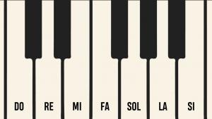 Notas en las teclas blancas del piano