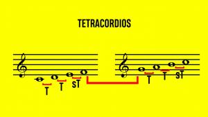 Tetracordios de la escala de Do Mayor
